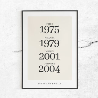 År och Namn